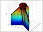 Automating Electron Beam Free Form Fabrication with MATLAB