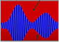 Verification of High-Efficiency Power Amplifier Performance at Nujira